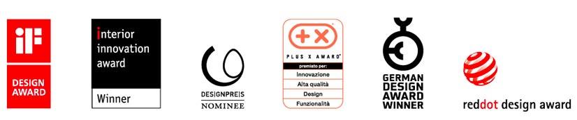 TBT - I premi vinti dai design di Markilux